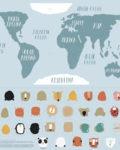 Ice cream World Panel 100% algodón, de Katia Fabrics
